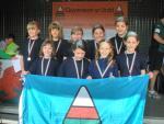 Chwaraeon Cenedlaethol Cynradd yr Urdd